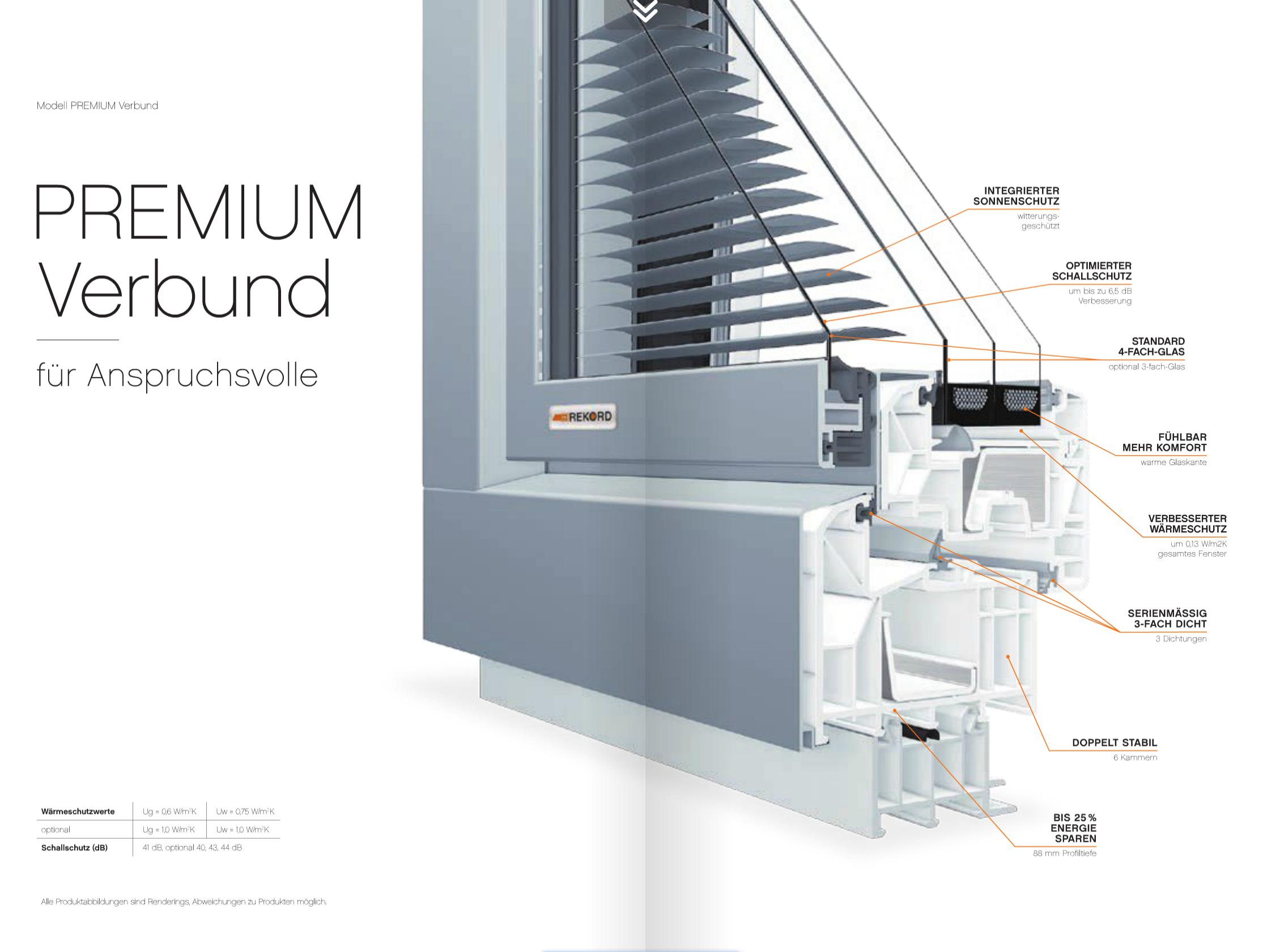 rekord fenster catlitterplus. Black Bedroom Furniture Sets. Home Design Ideas